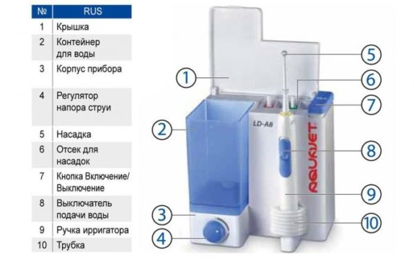 Aquajet LD-A8 vannlokk