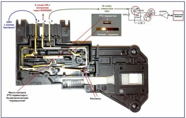 Kapak kilidinin basitleştirilmiş kontrol düzeni