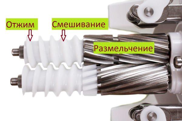 Dispositif de centrifugeuse