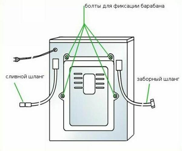 Çamaşır makinesinin arkası
