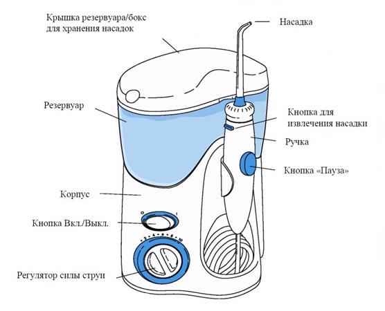 Vandingsanordning