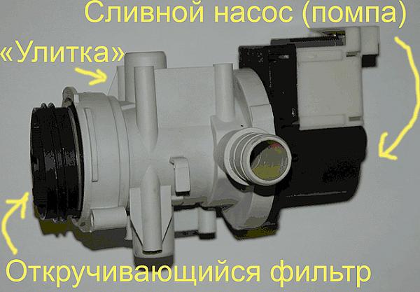 Dispositif de pompe