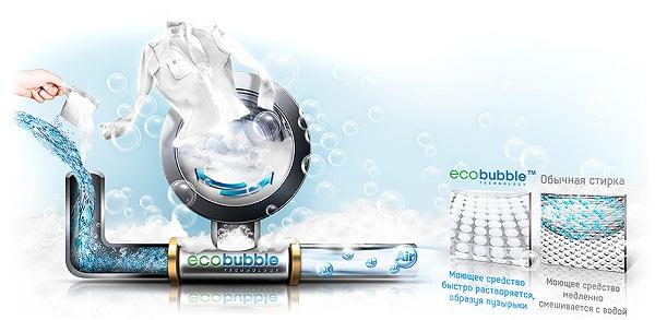 Fonction Eco Bubble