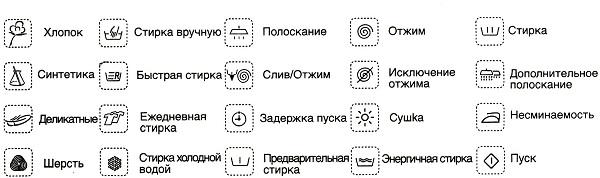 Çamaşır makinesi simgeleri