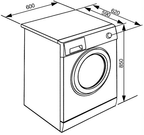Standart çamaşır makinesinin boyutları
