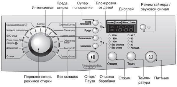 Çamaşır makinesi LG F-1039SD kontrol paneli