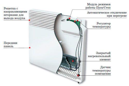 Dispositif de chauffage à l'huile