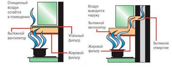 Konstruksjonsteknologi