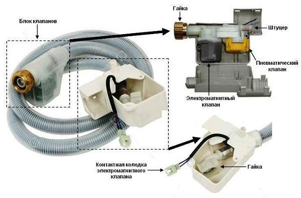 Électromécanique