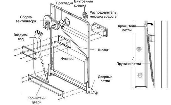 Système de ventilation et de séchage