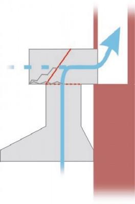 Havalandırma kanalının montajı
