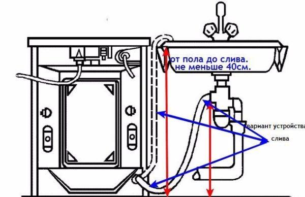 Çamaşır makinesinin tahliye bağlantı şeması