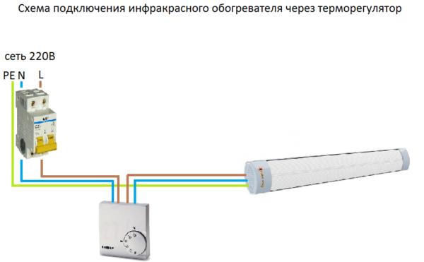 Kızılötesi ısıtıcı bağlantı şeması