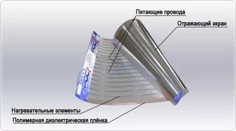 Duvar ısıtıcısının yapısal şeması