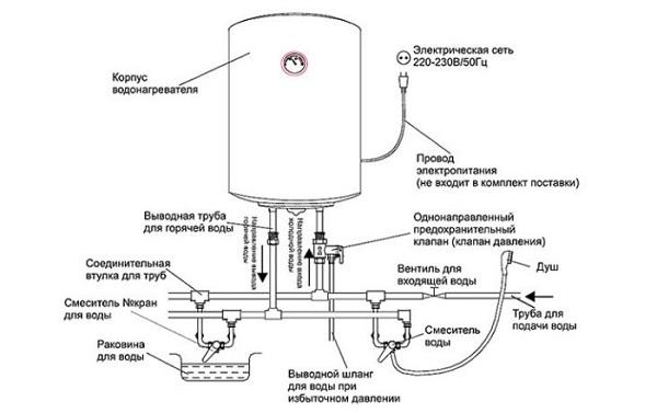 Dispositif de chaudière