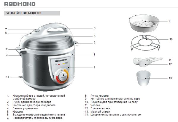 Le dispositif Multivarki Redmond
