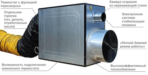 Varmegeneratorer med flere drivstoff