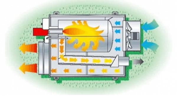 Generator krets