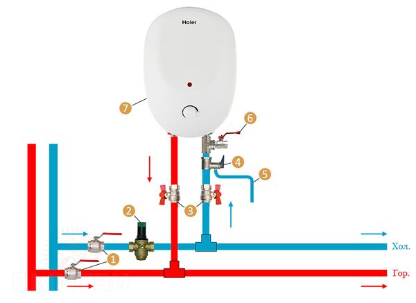 Kablolama şeması