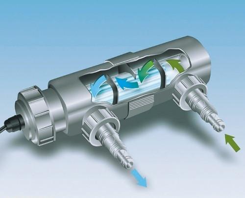 Akvaryum sterilizatörünün çalışma prensibi