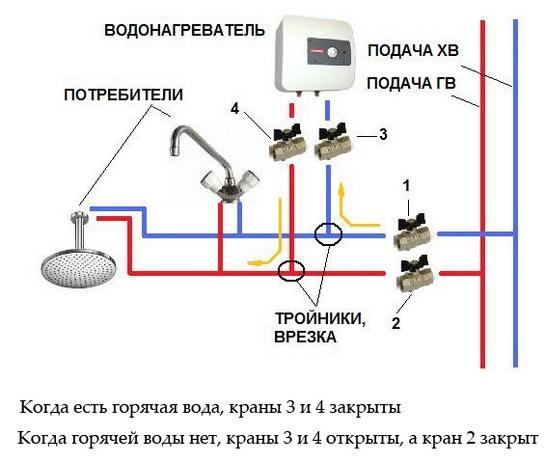 Schéma de montage