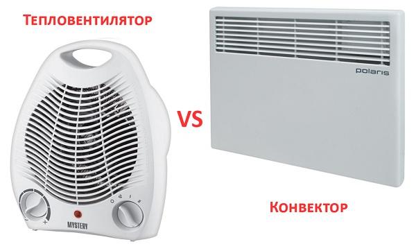 Comparaison de l'aérotherme et du convecteur