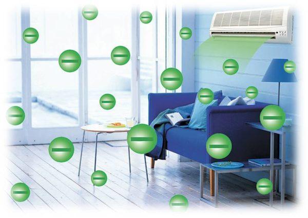 Ionized हवा