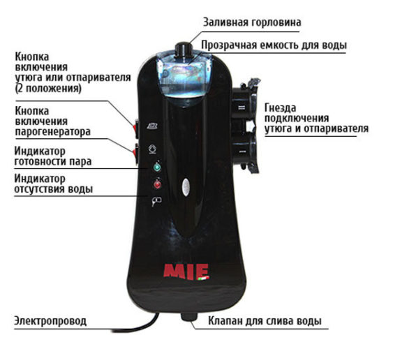 Buharlı elektrikli süpürge tasarımı