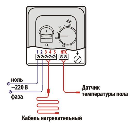 Schéma de connexion du thermostat au radiateur infrarouge