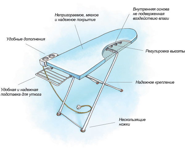 Ütü masası cihazı