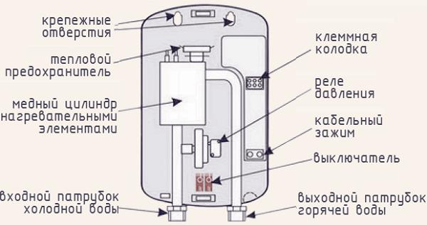 Kazan düzeni