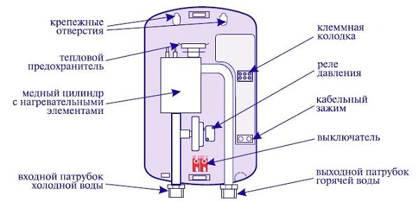 Su ısıtıcı cihazı