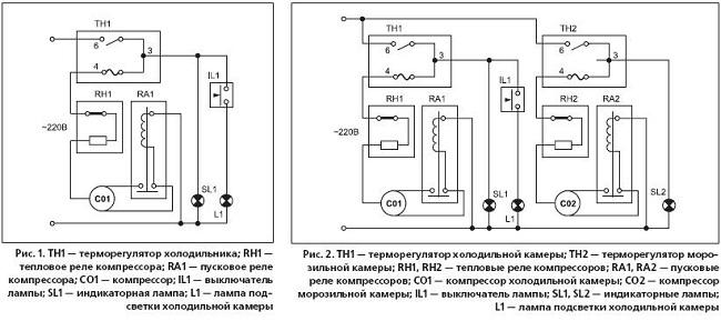 Disposition du réfrigérateur