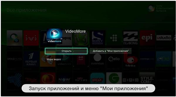 Löpande applikationer