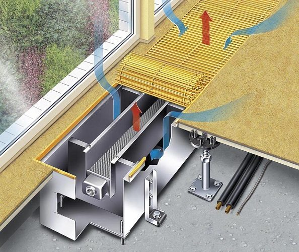 Pencerede konvektör devresi