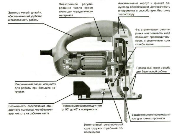 Schéma des éléments Elektrofobzika