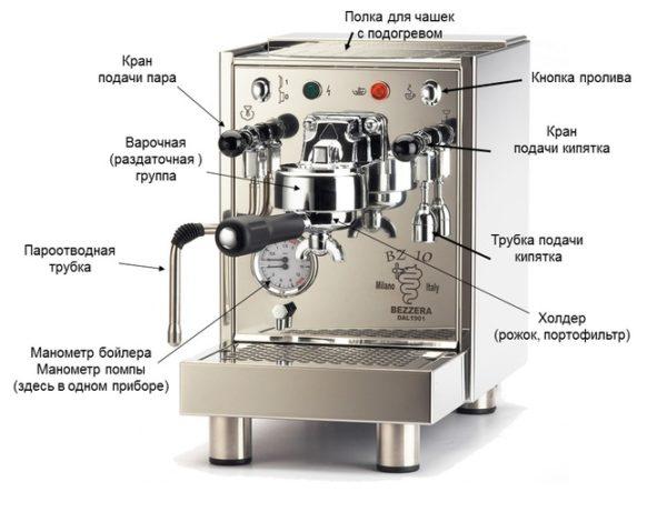 Rozhkovy kahve makinesinin cihazı