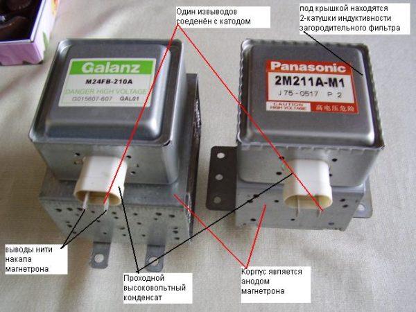 Schéma du magnétron de l'appareil