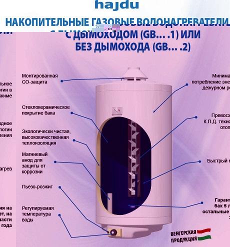 Conception de réservoir de gaz