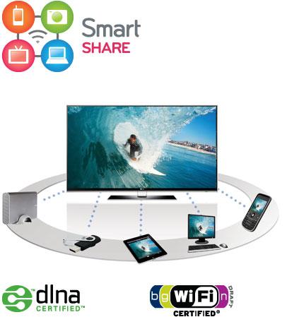 Smart Share til LG TV