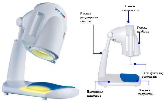 लैंप जेप्टर बायोपट्रॉन प्रो 1