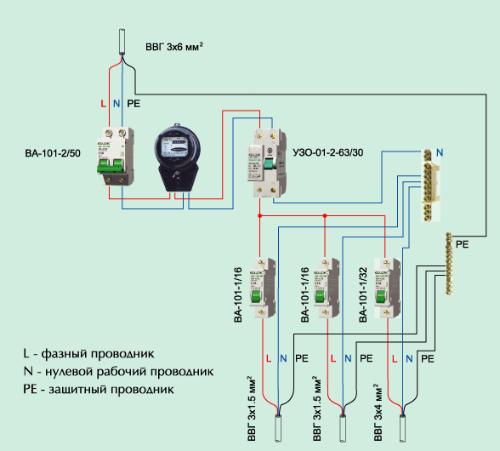 RCD-tilkobling