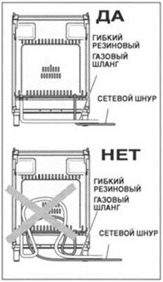 Gasslange posisjon