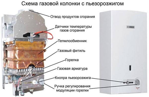 Disposition de la colonne d'allumage piézo