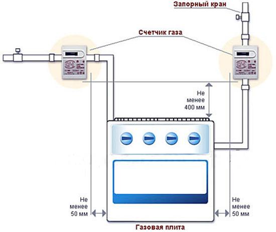 Plateforbindelsesdiagram