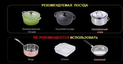 Batterie de cuisine pour cuisinière à induction