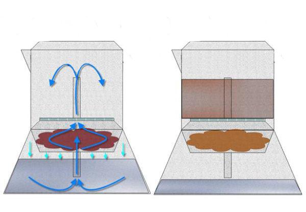 Le principe de fonctionnement des machines à café de type geyser