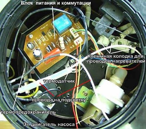 Термопот устройство