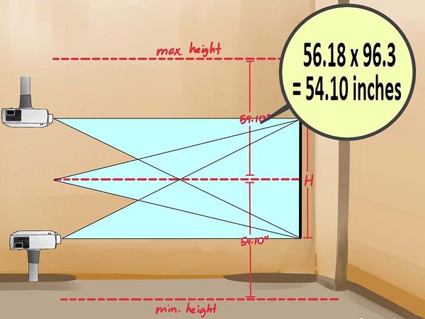 Projektorinstallationshøjdeberegning