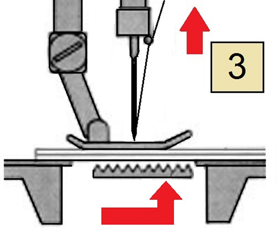 Fastening screw in stitch